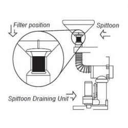 Cattani Anthos ACCESSORIES - Spittoon Valve Filters